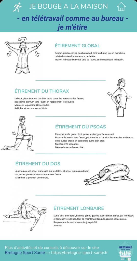 infographie-bretagne-sport-sante-teletravail-bons-gestes-s-etirer