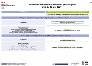 3-mai-2021-regles-pratique-sportive